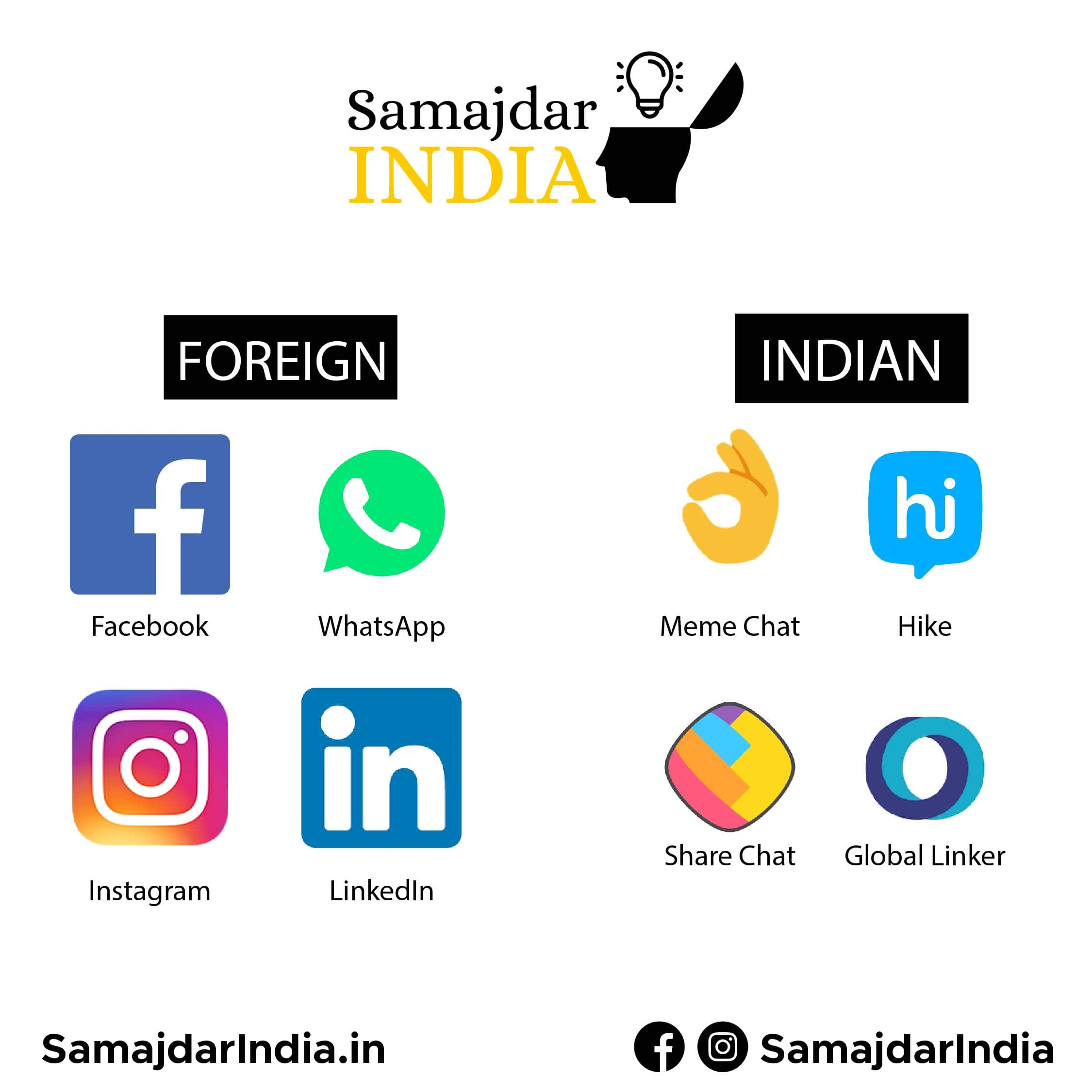 Indian Social Networks