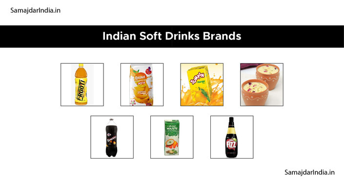 Indian Soft Drinks Brands (2)