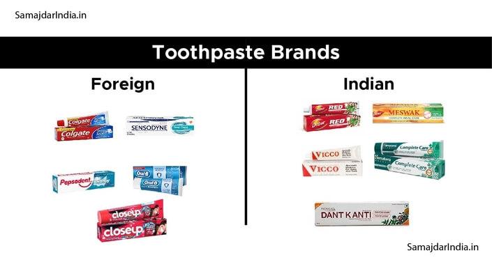 Indian Toothpaste Brands
