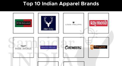 Top 10 Indian Apparel Brands